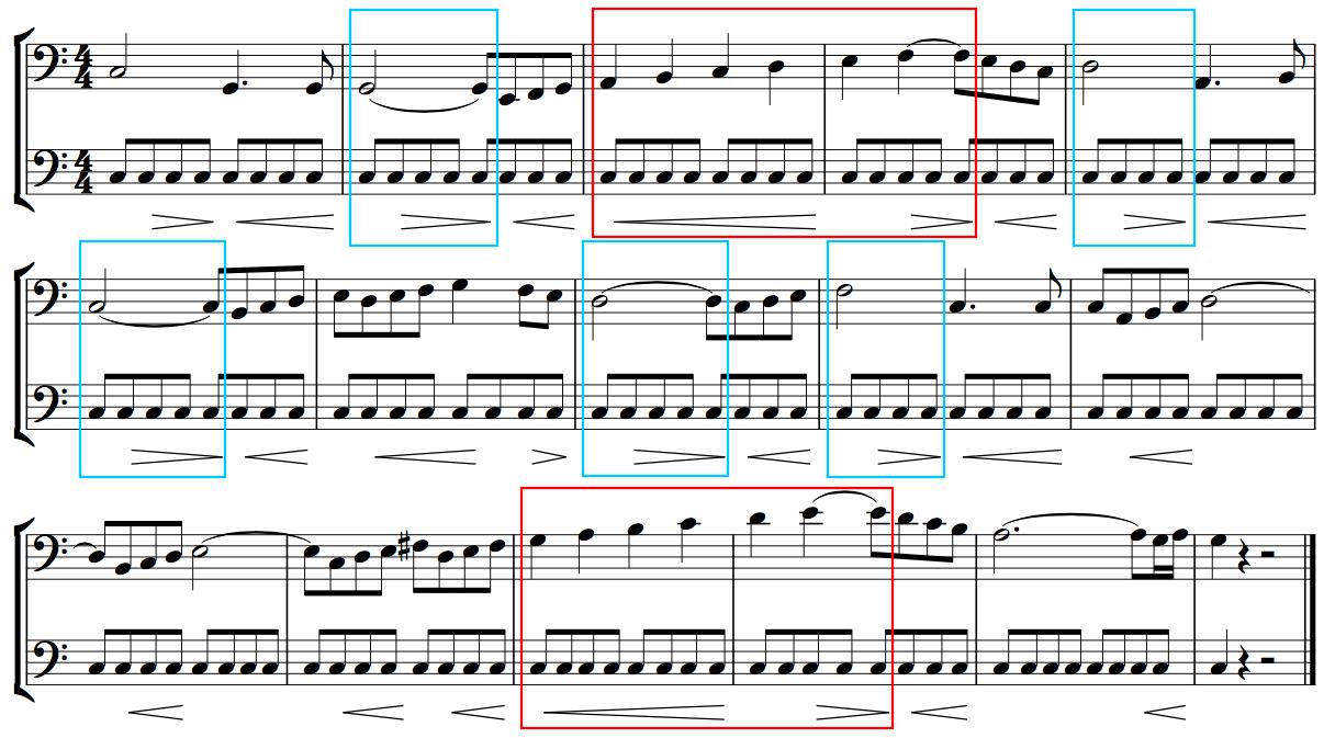 MS-subdiv-step1-3